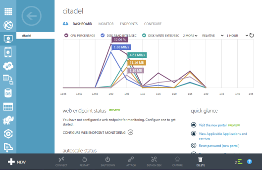azure-analytics