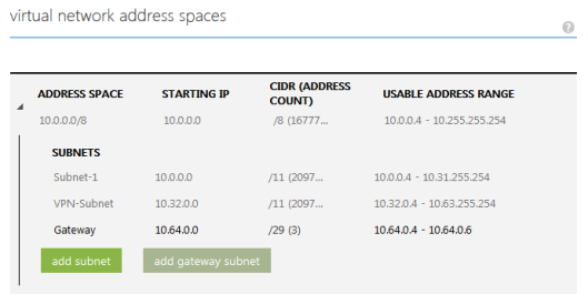 vpn-address-space