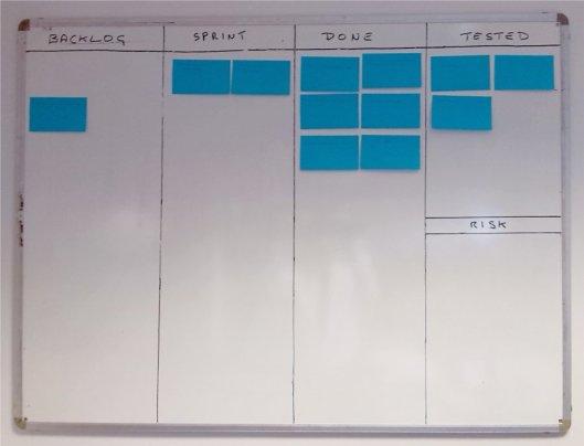 int-app-story-board