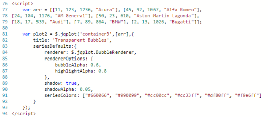 jqplot-code-view